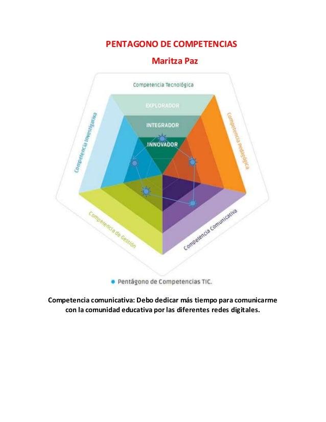 PENTAGONO DE COMPETENCIAS Maritza Paz Competencia comunicativa: Debo dedicar más tiempo para comunicarme con la comunidad ...