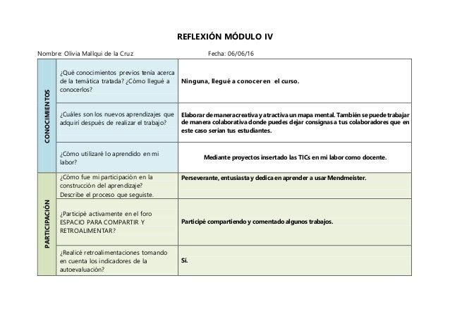 REFLEXIÓN MÓDULO IV Nombre: Olivia Mallqui de la Cruz Fecha: 06/06/16 CONOCIMIENTOS ¿Qué conocimientos previos tenía acerc...