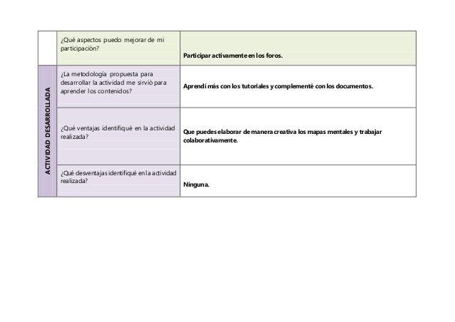 Reflexion modulo 4 Slide 2