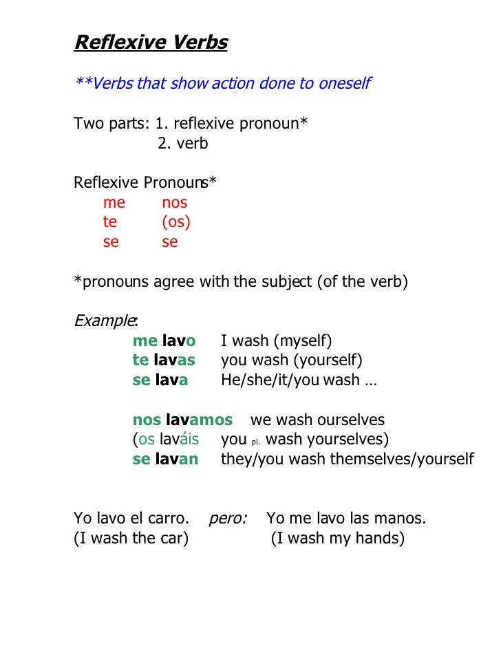 reflection about verb tenses Learn spanish verbs and their conjugations with these handy drills and the imperfect tense is also used to refer to actions in the past that occurred over an.
