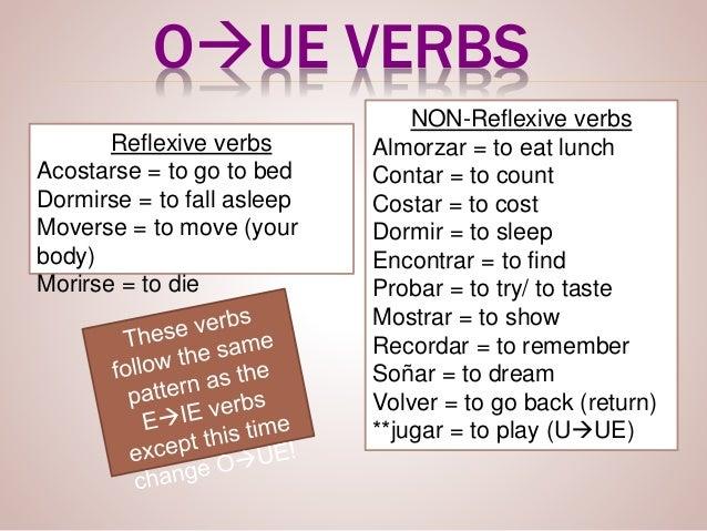 reflexive stem changing verbs. Black Bedroom Furniture Sets. Home Design Ideas