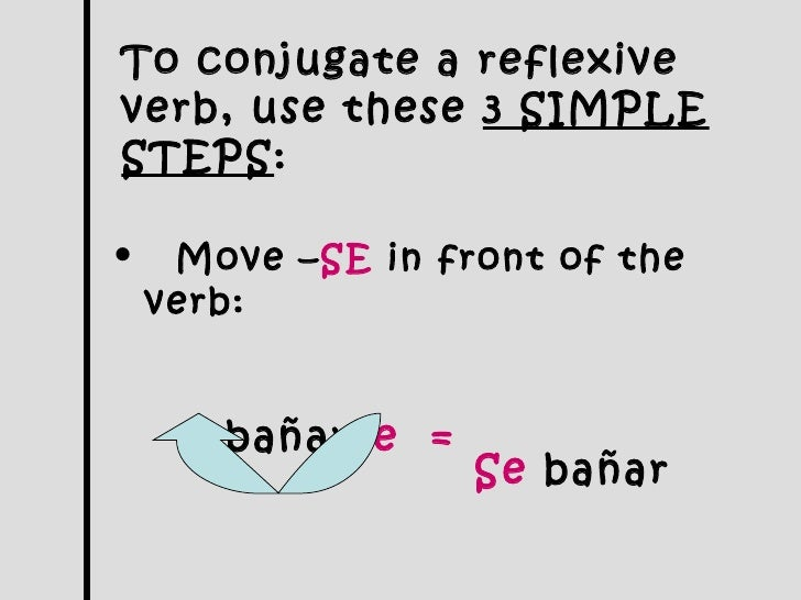 To conjugate a reflexive verb, use these 3 SIMPLE STEPS ...