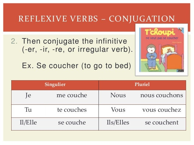 Examples Of Action Verbs Related Keywords u0026 Suggestions ...