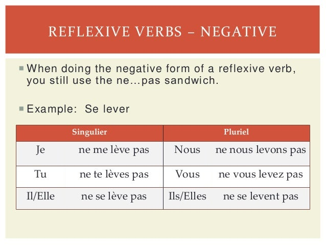 Reflexive verbs - in French