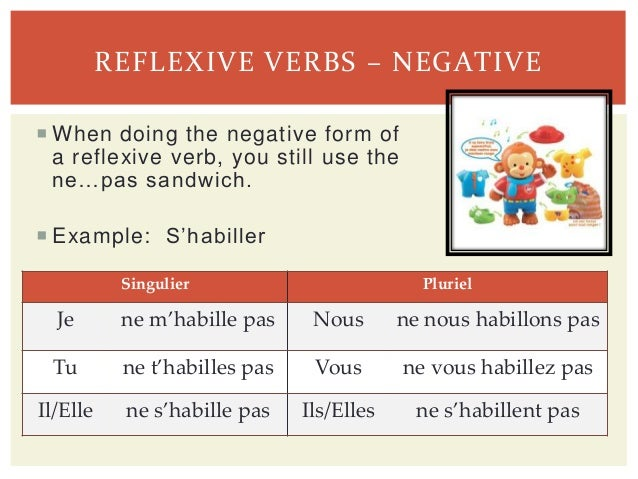 To use verbs in french conjugate irregular ir reflexives