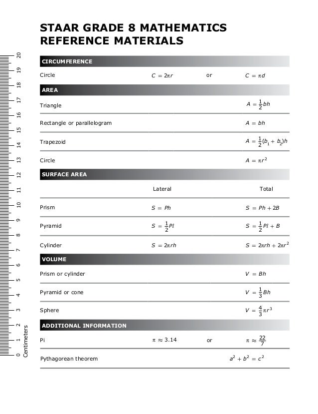 formula chart for geometry: Staar chart geometry 8 th grade formula chart facile pics