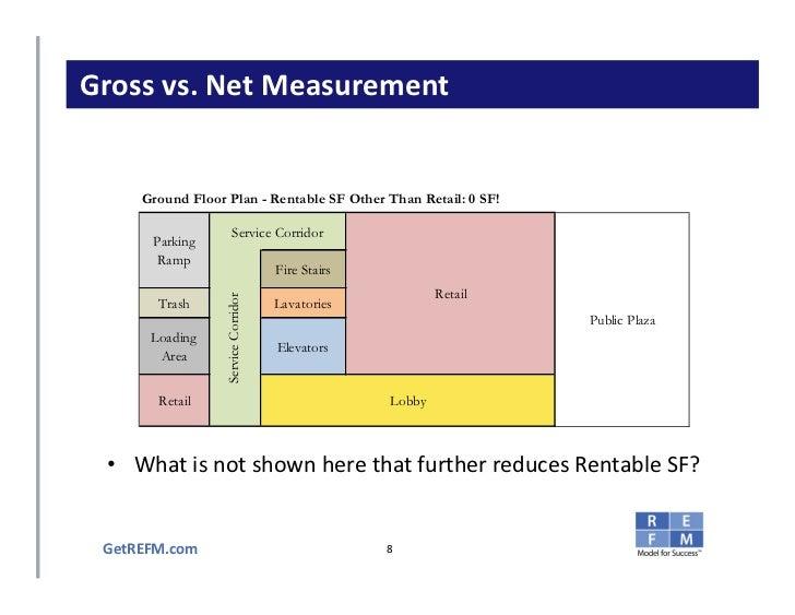 principles of real estate management pdf