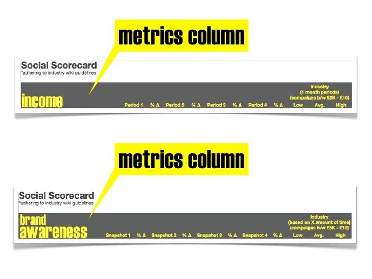 data columns    data columns