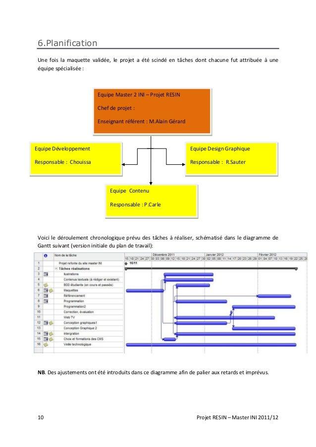 10 Projet RESIN – Master INI 2011/12 Equipe Master 2 INI – Projet RESIN Chef de projet : Enseignant référent : M.Alain Gér...