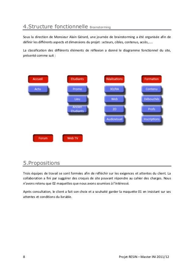8 Projet RESIN – Master INI 2011/12 4.Structure fonctionnelle Brainstorming Sous la direction de Monsieur Alain Gérard, un...