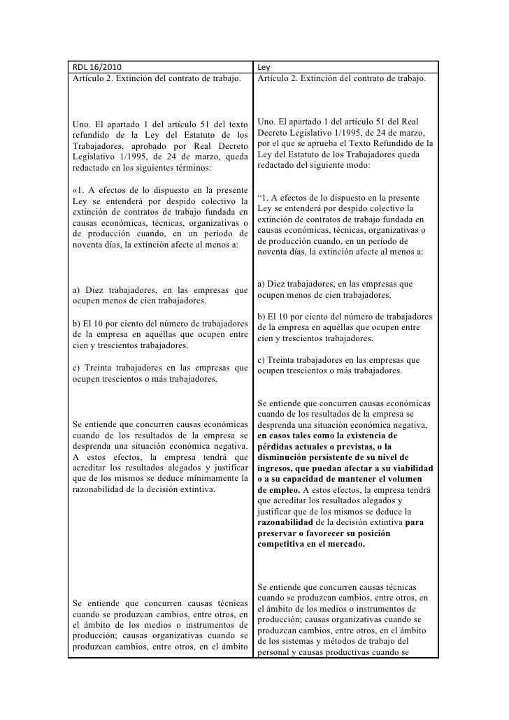 RDL 16/2010                                      Ley Artículo 2. Extinción del contrato de trabajo.   Artículo 2. Extinció...
