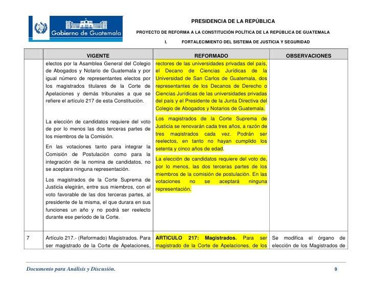 Documento Para Análisis Proyecto De Reforma A La