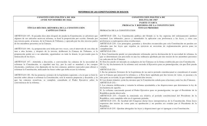 REFORMAS DE LAS CONSTITUCIONES DE BOLIVIA                         CONSTITUCIÓN POLÍTICA DE 1826                           ...
