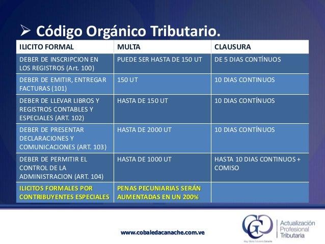 Código Orgánico Tributario.  ILICITO FORMAL  MULTA  CLAUSURA  DEBER DE INSCRIPCION EN LOS REGISTROS (Art. 100)  PUEDESER ...