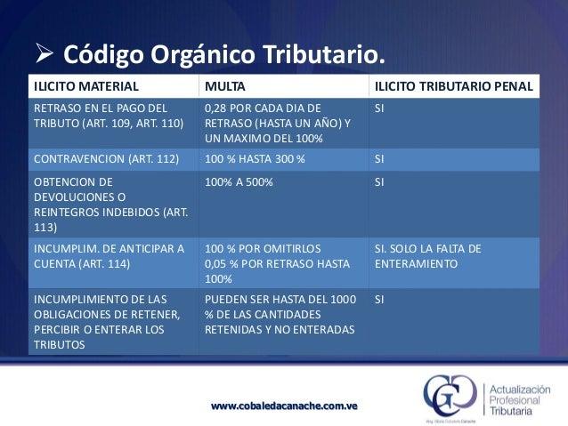 Código Orgánico Tributario.  ILICITO MATERIAL  MULTA  ILICITOTRIBUTARIO PENAL  RETRASOEN EL PAGO DEL TRIBUTO (ART. 109, A...