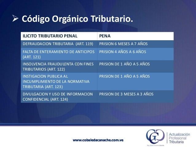 Código Orgánico Tributario.  ILICITOTRIBUTARIO PENAL  PENA  DEFRAUDACIONTRIBUTARIA (ART. 119)  PRISION 6 MESES A 7 AÑOS  ...