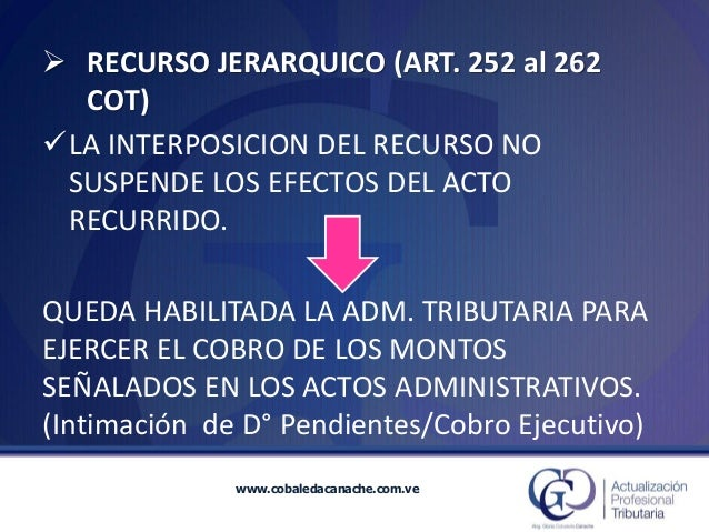 www.cobaledacanache.com.ve  LA INTERPOSICION DEL RECURSO NO SUSPENDE LOS EFECTOS DEL ACTO RECURRIDO.  QUEDA HABILITADA LA...
