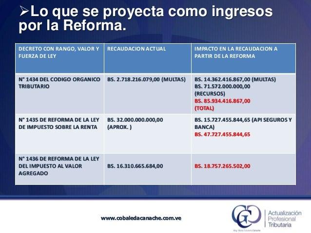 www.cobaledacanache.com.ve  DECRETOCON RANGO, VALOR Y FUERZA DE LEY  RECAUDACIONACTUAL  IMPACTO EN LA RECAUDACION A PARTIR...