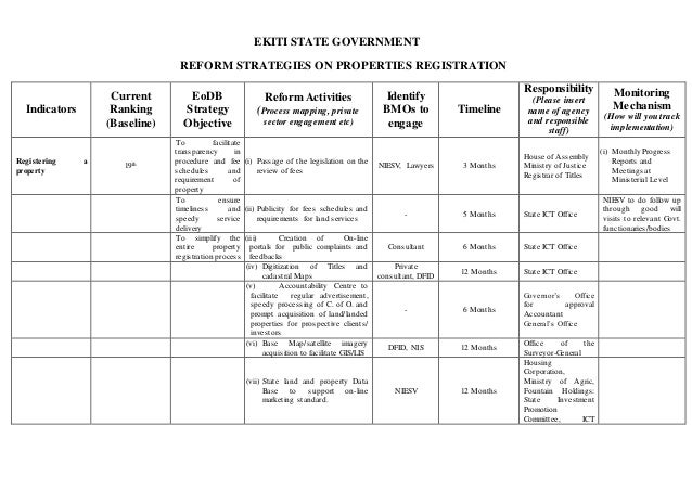 EKITI STATE GOVERNMENT REFORM STRATEGIES ON PROPERTIES REGISTRATION Indicators Current Ranking (Baseline) EoDB Strategy Ob...