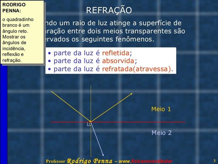 Refração da Luz e Lentes - Conteúdo vinculado ao blog http   fisicanoenem. blogspot.com  dcc373b072