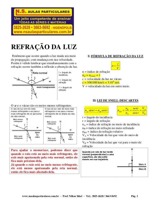 www.nsaulasparticulares.com.br – Prof. Nilton Sihel – Tel.: 3825-2628 / 3663-5692 Pág. 1 REFRAÇÃO DA LUZ Fenômeno que ocor...