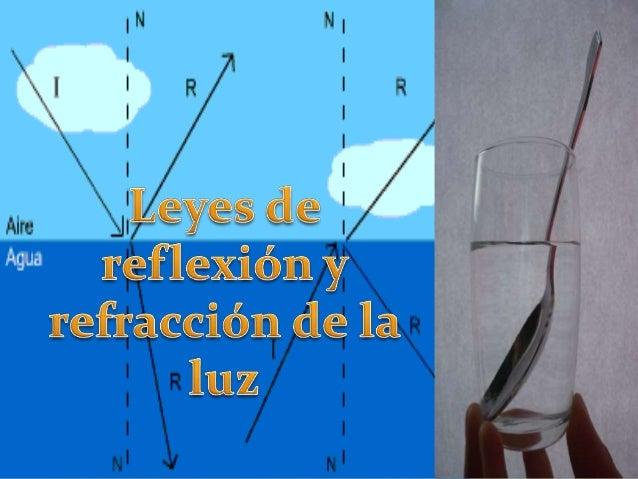Reflexion y refraccion de la luz