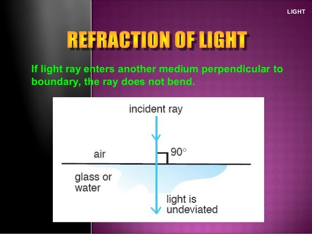 Does Light Bend towards or away from the Normal as it Enters the Glass Block