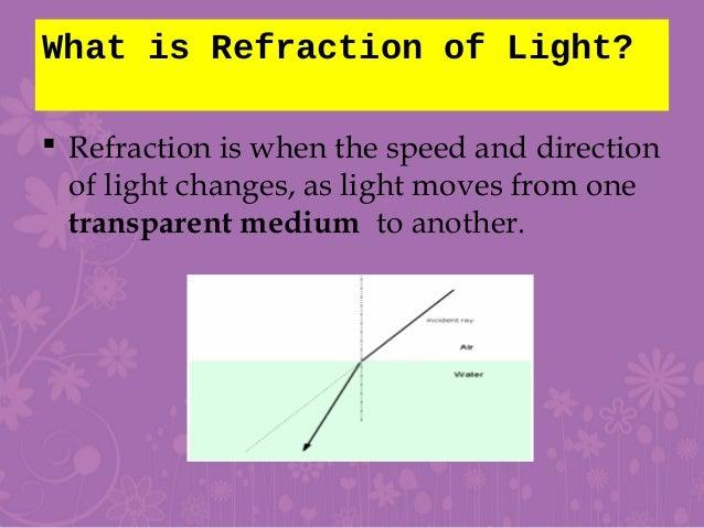refraction of light by salah sari