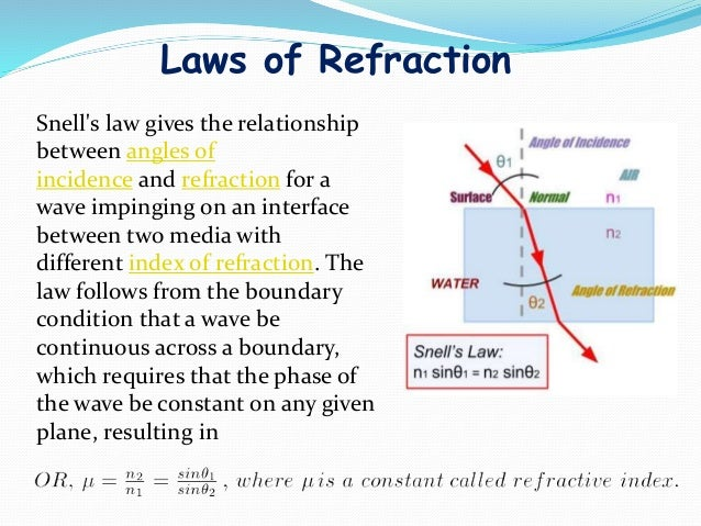 relationship between refraction and speed of light