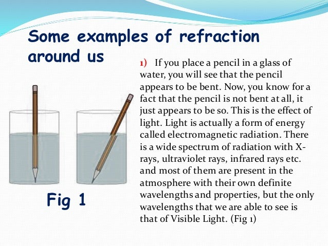Refraction Through A Glass Slab And The Refractive Index