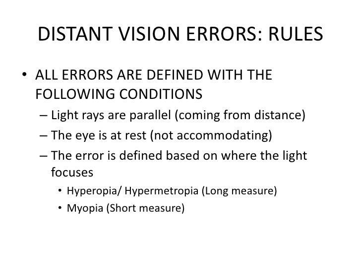 Refractive errors.