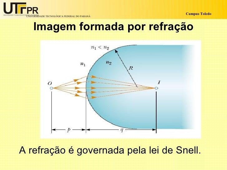 RefraçãO Slide 2