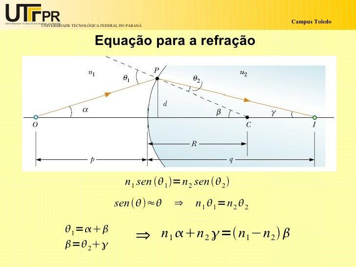 RefraçãO Slide 3