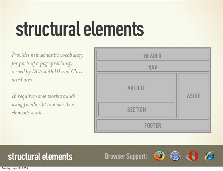 structural elements        Provides new semantic vocabulary                 HEADER        for parts of a page previously  ...