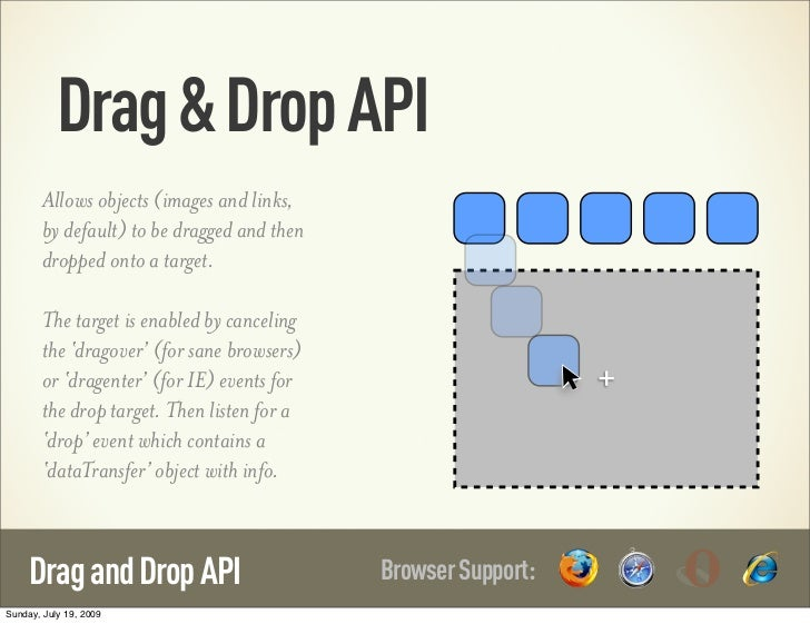 Drag & Drop API        Allows objects (images and links,        by default) to be dragged and then        dropped onto a t...