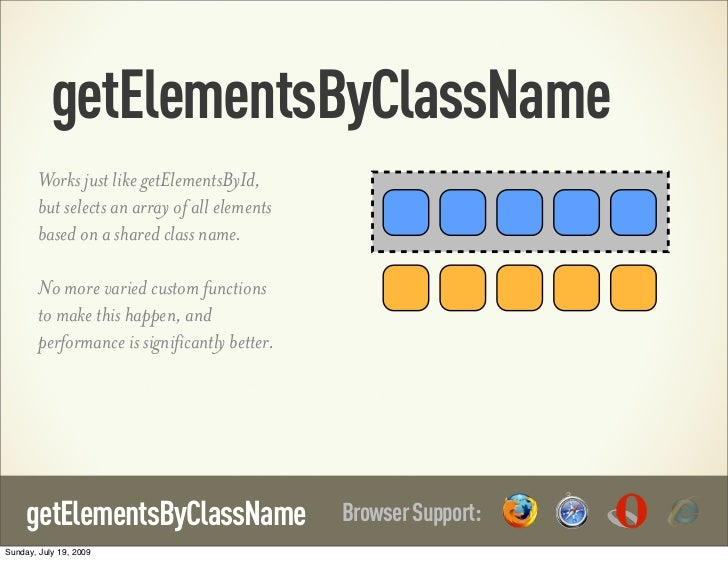 getElementsByClassName        Works just like getElementsById,        but selects an array of all elements        based on...