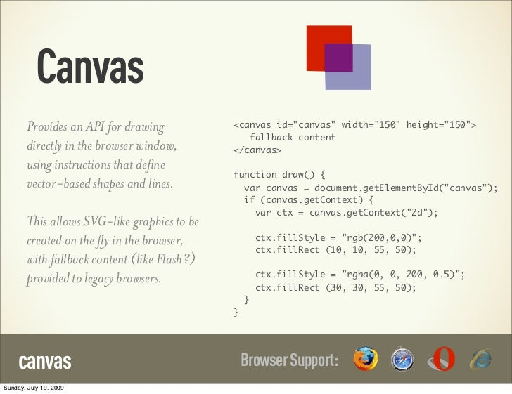 "Canvas        Provides an API for drawing           <canvas id=""canvas"" width=""150"" height=""150"">                         ..."