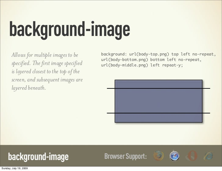 background-image        Allows for multiple images to be       background: url(body-top.png) top left no-repeat,          ...