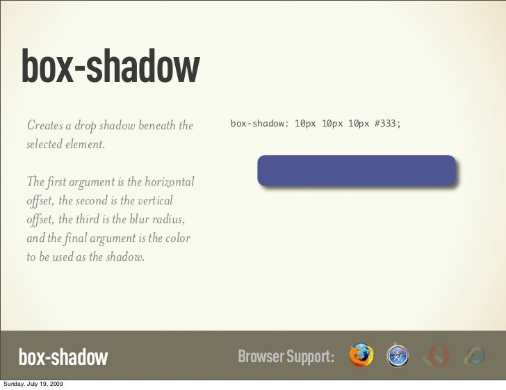 box-shadow        Creates a drop shadow beneath the       box-shadow: 10px 10px 10px #333;        selected element.       ...