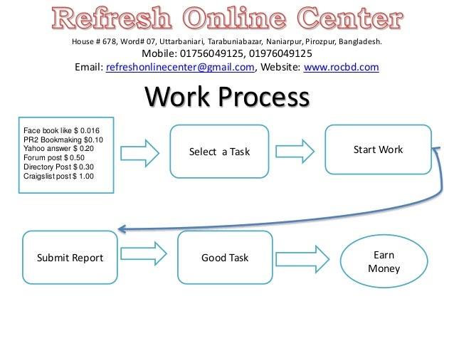 Refresh online center