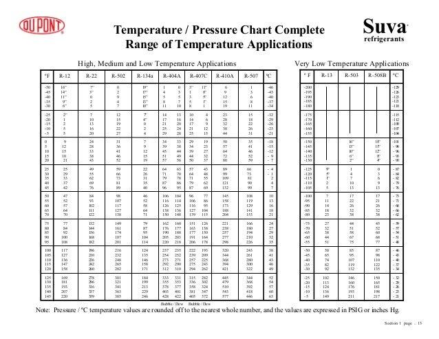 Refrigeration Piping Handbook Dupont