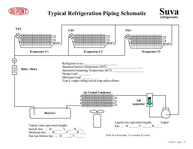Piping Layout Guide | Wiring Diagram on pump piping diagram, boiler loop piping diagram, piping schematics drawing, gas boiler piping diagram, example of piping instrumentation diagram, water boiler piping diagram, spence steam valve piping diagram, isometric piping diagram, typical boiler piping diagram, reverse return piping diagram, fan coil piping diagram, chiller piping diagram, piping plan diagram, storage tank piping diagram, radiant heat piping diagram, block diagram, refrigerant piping diagram, make up water piping diagram, water surge tank piping diagram, piping line diagram,
