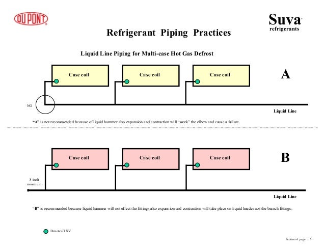 Refrigeration Piping Handbook Dupont on