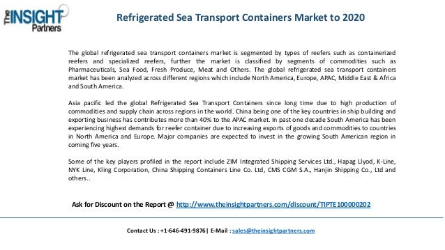 Global Refrigerated Sea Transport Containers Market Size