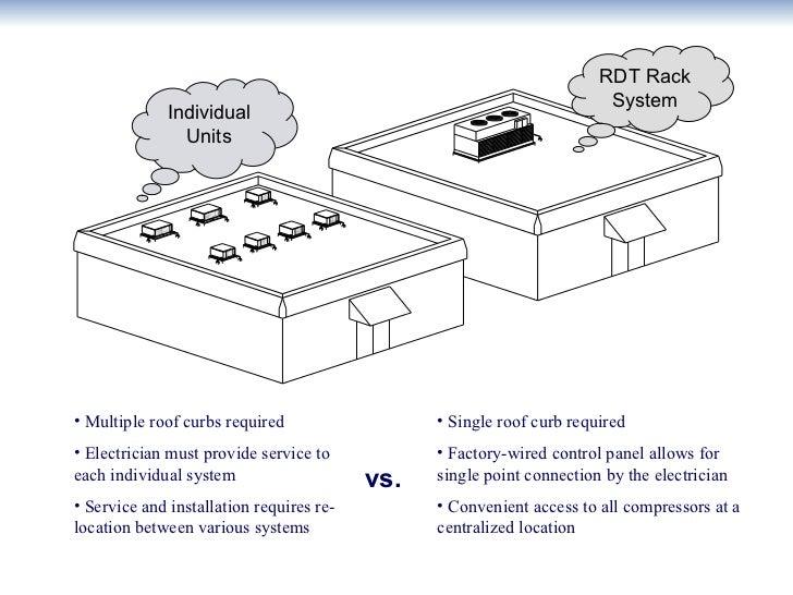 Refrigeration Design Technologies