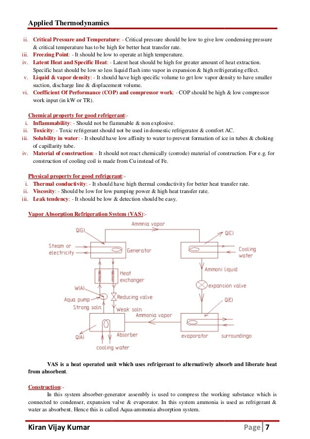 essays on refrigeration Sample essay the text is somewhat on the long side,  because of refrigeration and the internet, i will take only what i need little will be lost to spoilage.