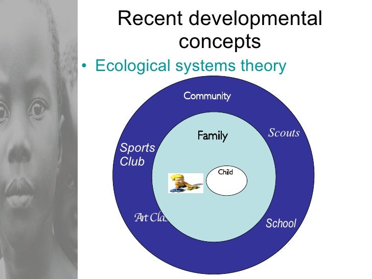 Recent developmental concepts <ul><li>Ecological systems theory </li></ul>Community Scouts School Sports Club Art Class Fa...
