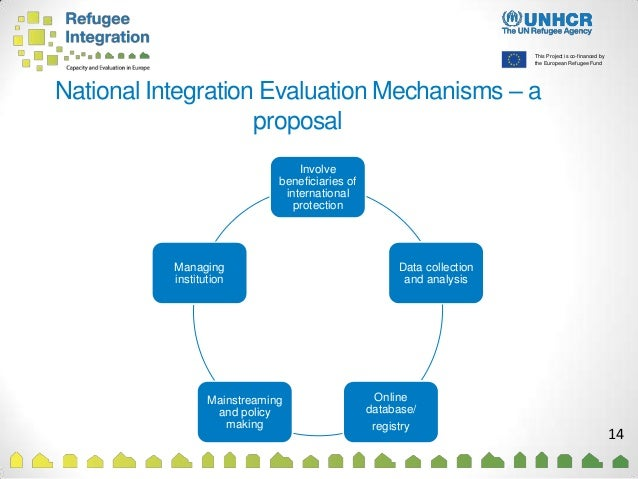 Essay national integration through cultural exchange