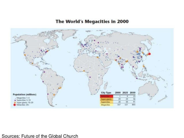 Sources: Future of the Global Church