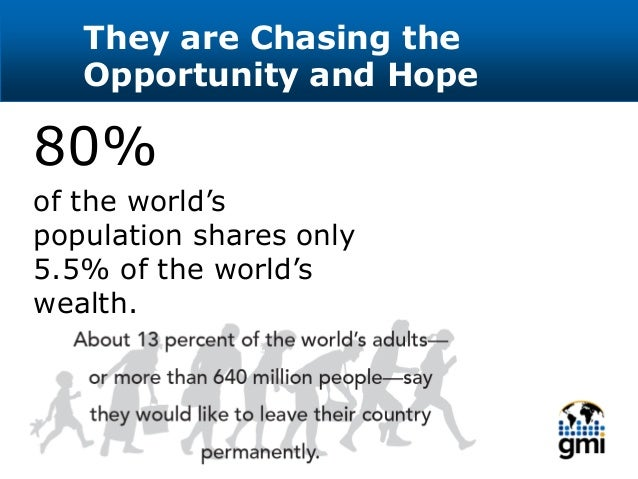 80% of the world's population shares only 5.5% of the world's wealth. 7 They are Chasing the Opportunity and Hope
